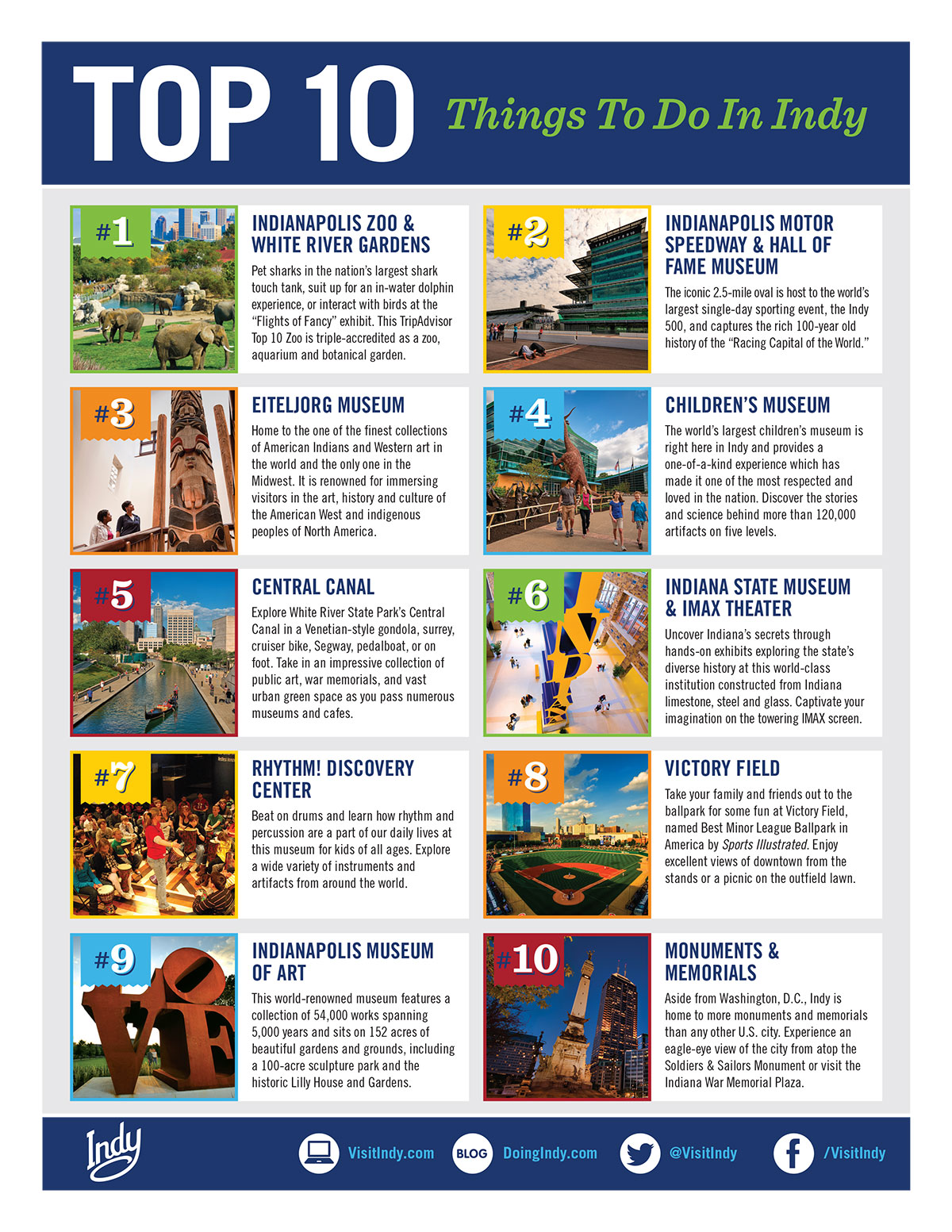 Top Things To Do In Indy ALTA Business Strategies - 10 things to see and do in indianapolis